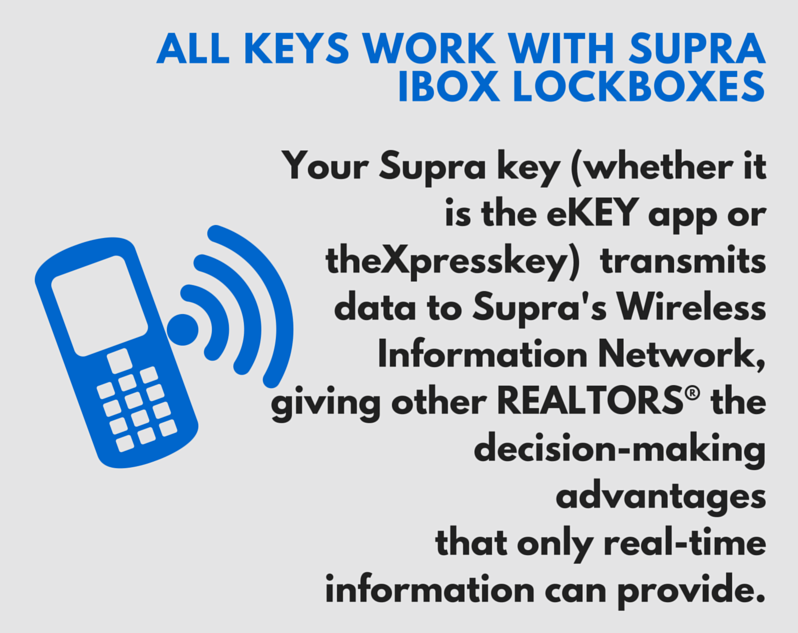 All keys work section of infographic